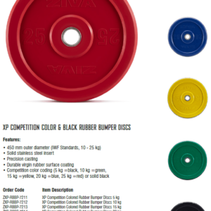 XP Competition Coloured Bumper plate