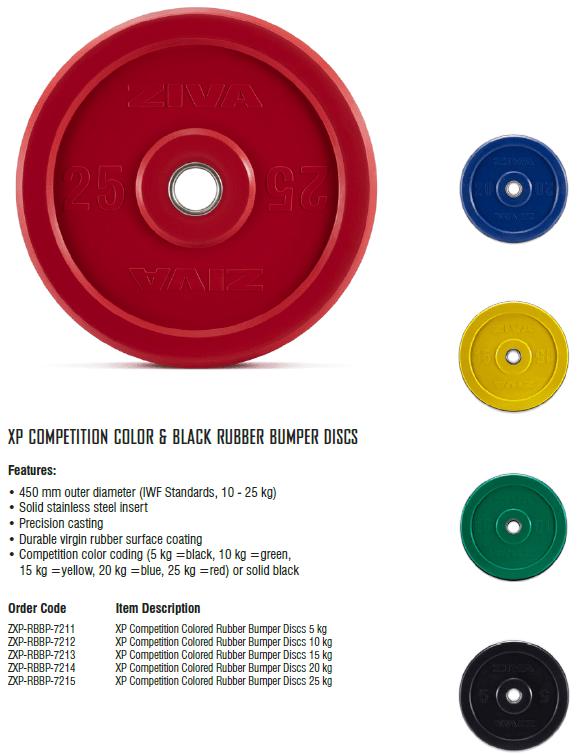 XP Competition Coloured Bumper plate